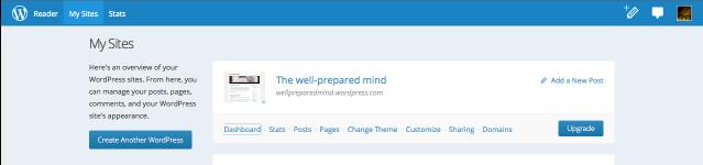 WordPress My Sites Page
